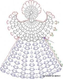 Nagy horgolt angyal diagram