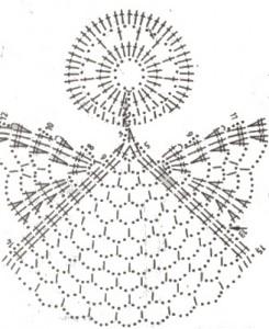 Nagy horgolt angyal 2. diagram