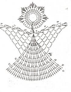 Horgolt nagy angyal 3. diagram
