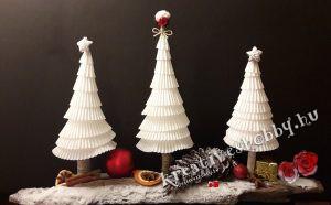 Muffin-papír fenyődekoráció